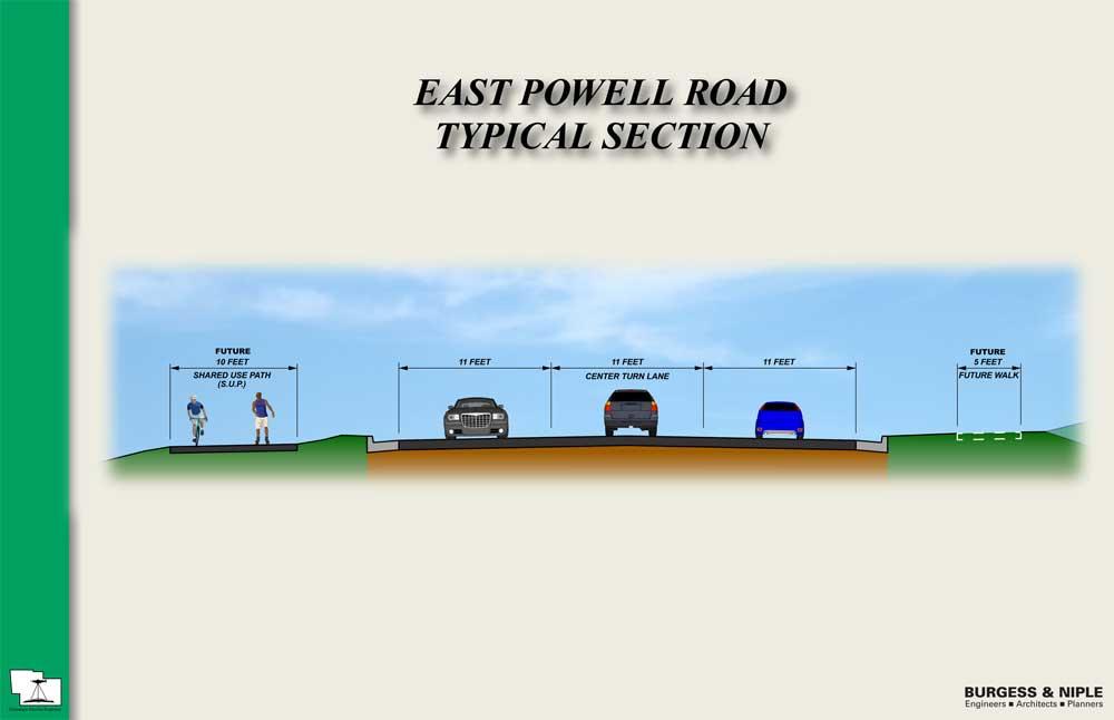 Powell Road eminent domain